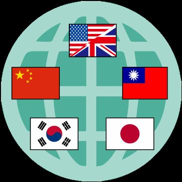 多言語サイト運営